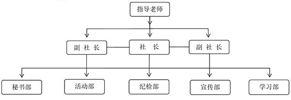 组织架构new.png